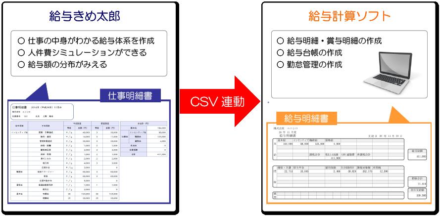 CSV連動2-2