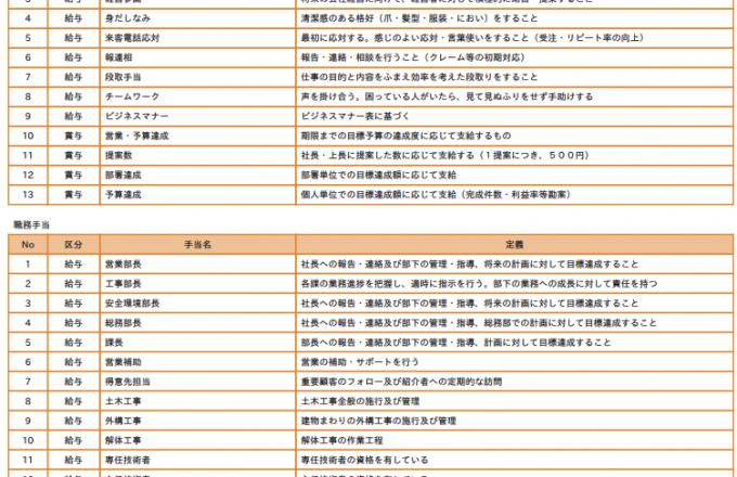 帳票(PDF)|給与設計Pro